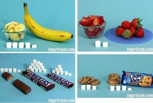 Sucre dans les aliments et votre poids - Mesurer sucre sans balance ...